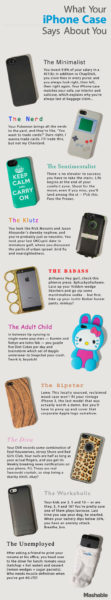 iphone case infographic 1 What Your iPhone Case Says About You [infographics]