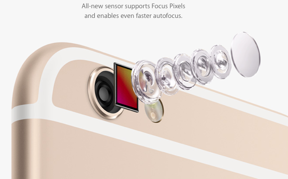 iPhone-6-camera-focus-pixels